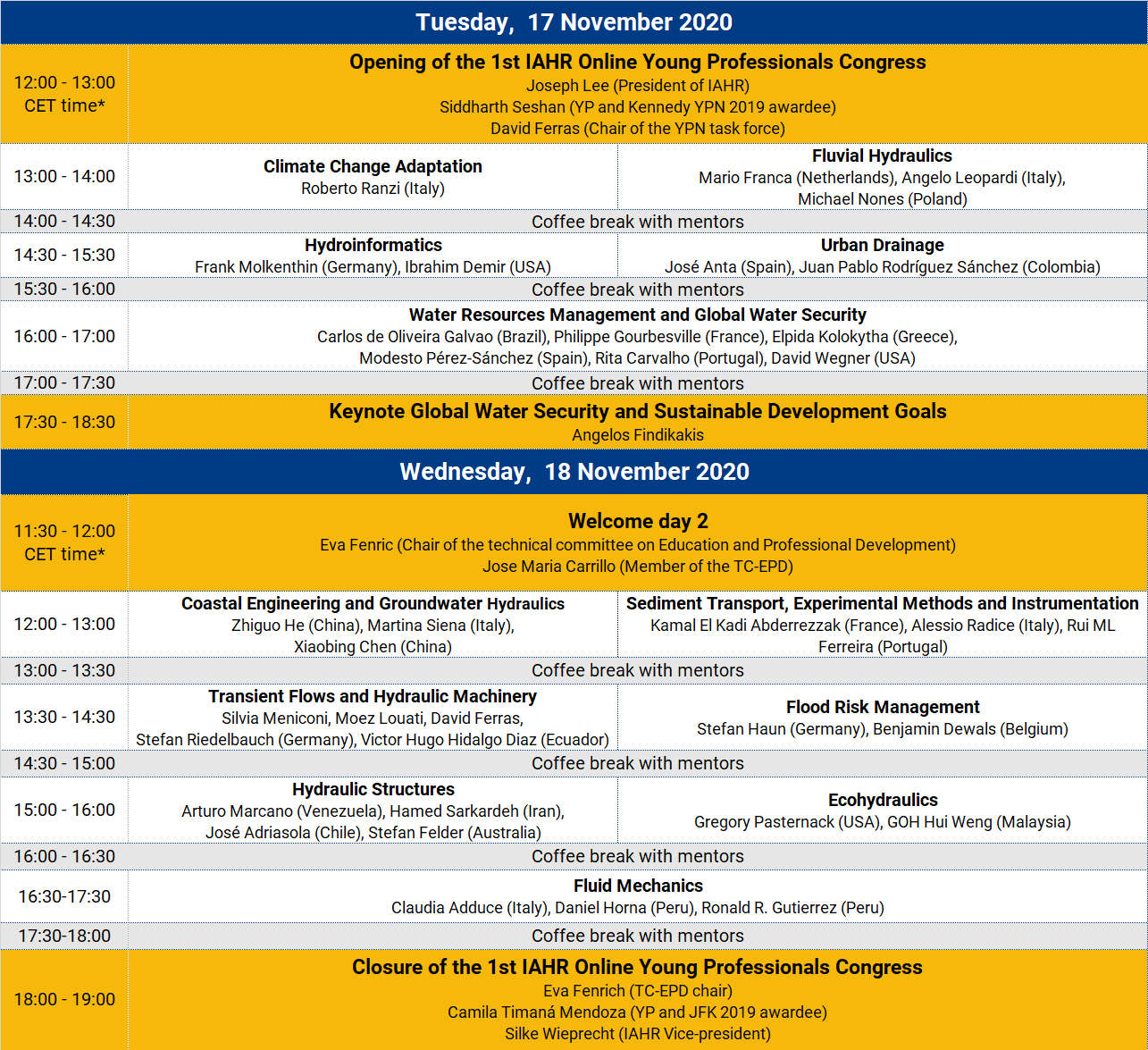 Programme of the 1st IAHR Young Professionals Congress