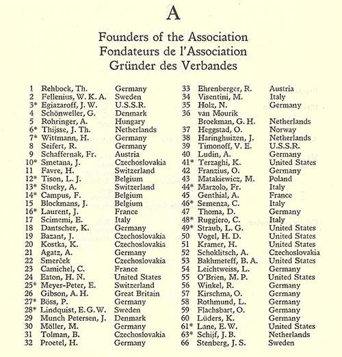 Founders of the Association (IAHR)