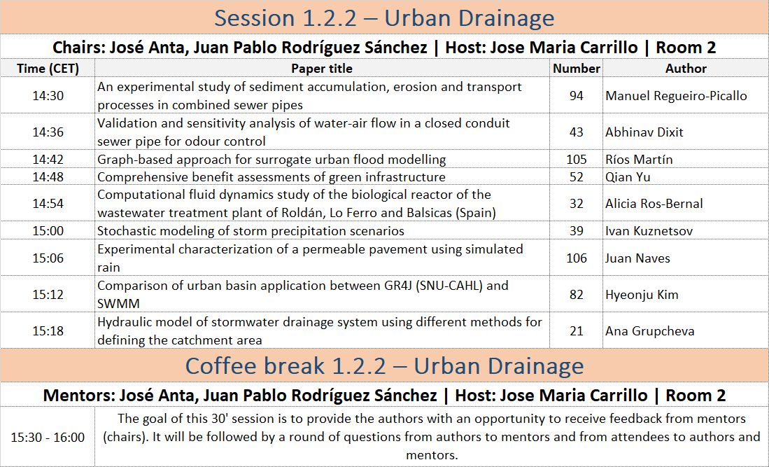 Session 1.2.2. - Urban Drainage