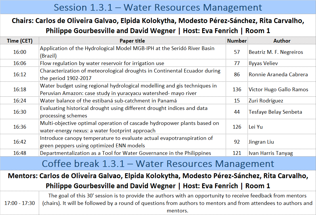 Session 1.3.1. - Water Resources Management