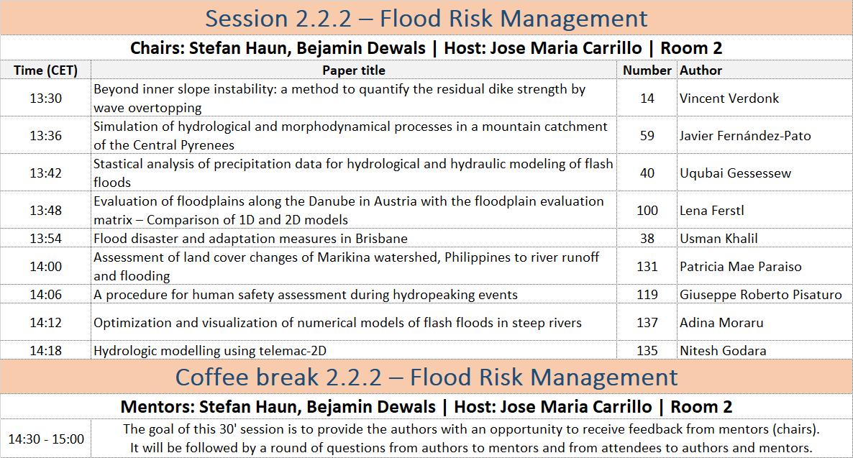 Session 2.2.2. - Flood Risk Management