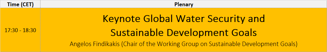 Keynote Global Water Security and Sustainable Development Goals