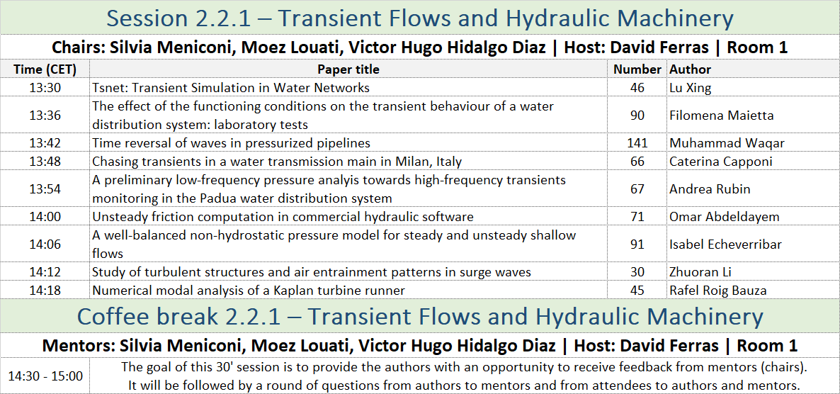 Session 2.2.1 - Transient Flows and Hydraulic Machinery