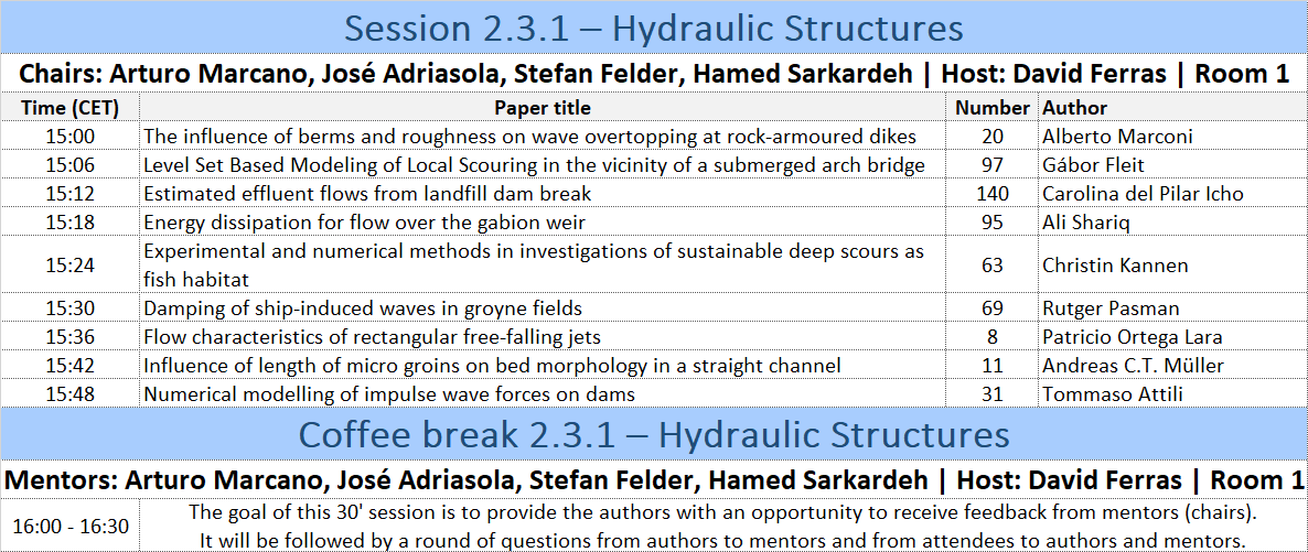 Session 2.3.1 - Hydraulic Structures