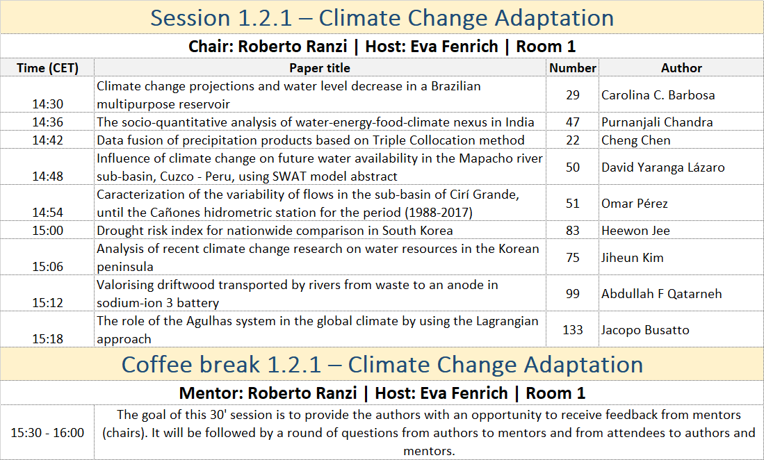 Session 1.2.1 - Climate Change Adaptation