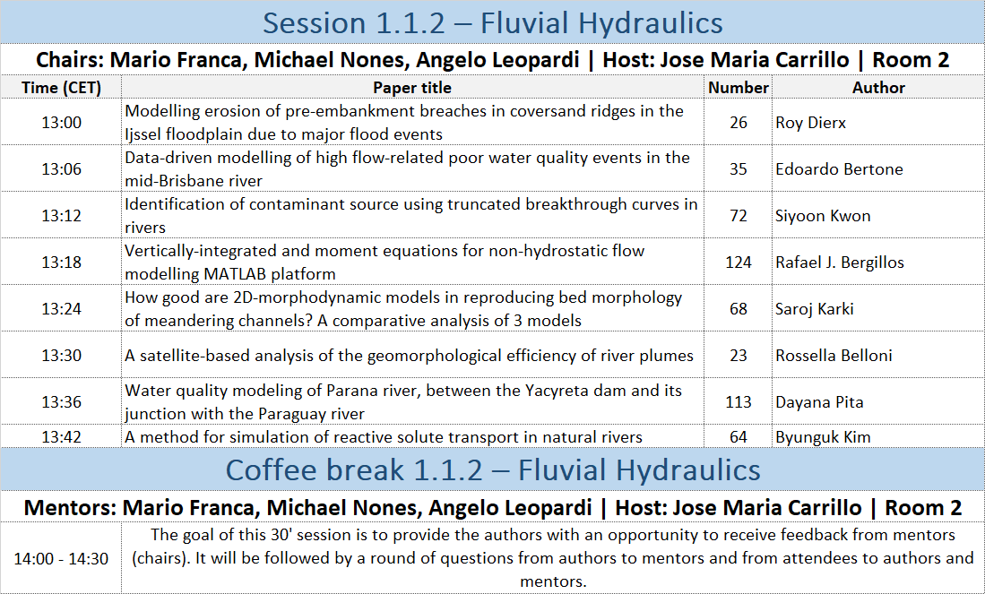 Session 1.1.2 - Fluvial Hydraulics