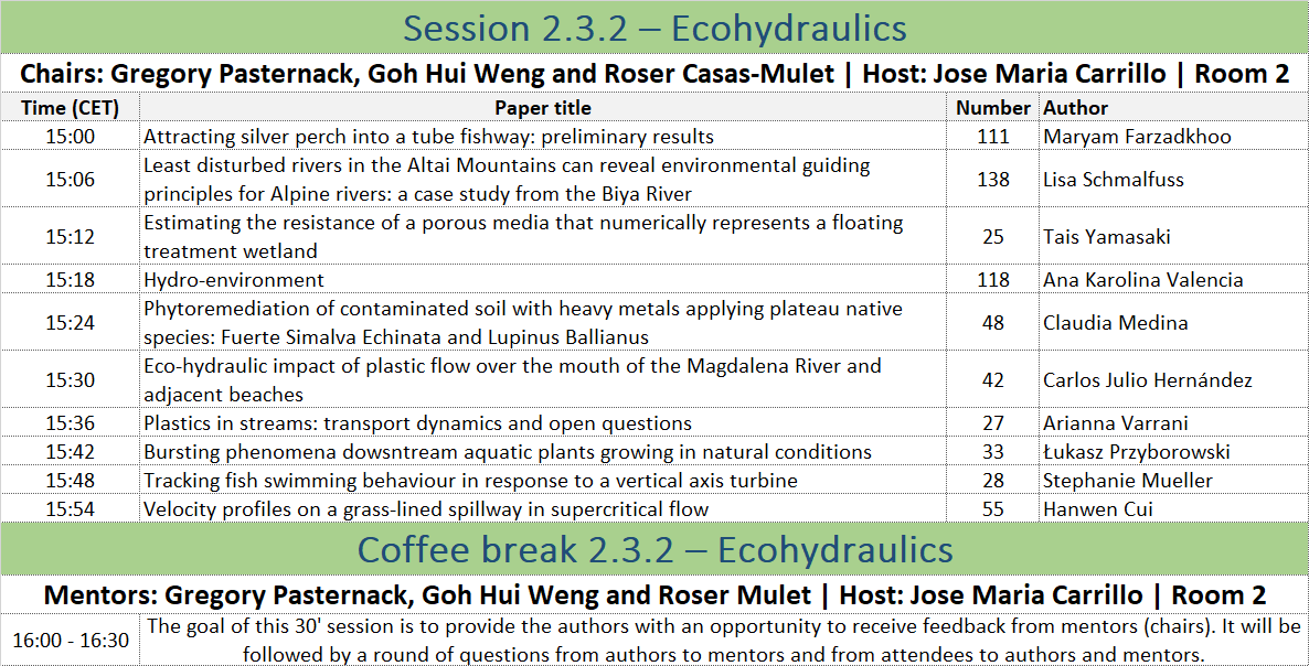 Session 2.3.2. - Ecohydraulics
