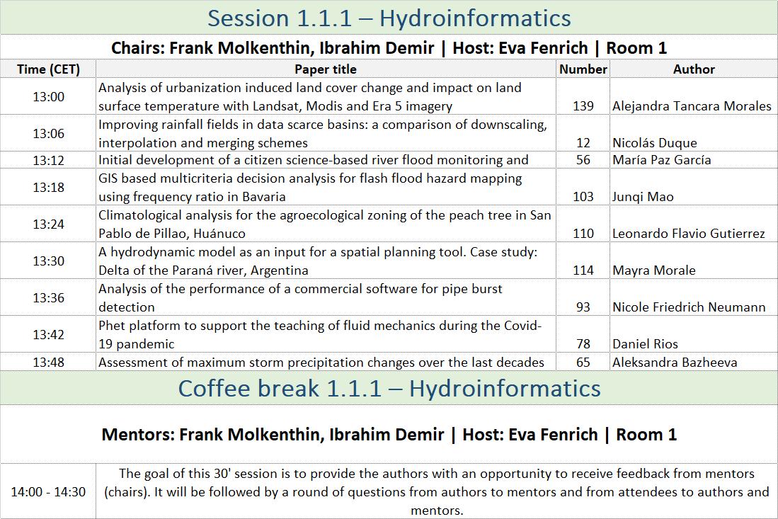 Session 1.1.1 - Hydroinformatics