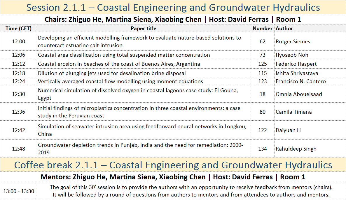 Session 2.1.1 - Coastal Engineering and Groundwater Hydraulics