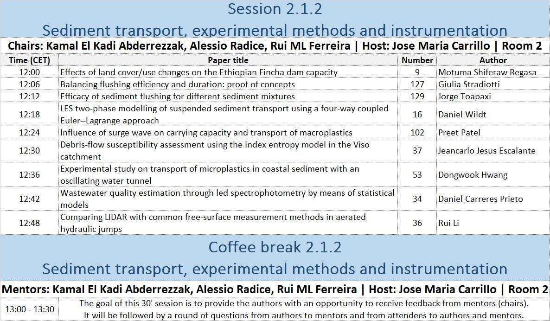 Session 2.1.2 - Sediment transport, experimental methods and instrumentation
