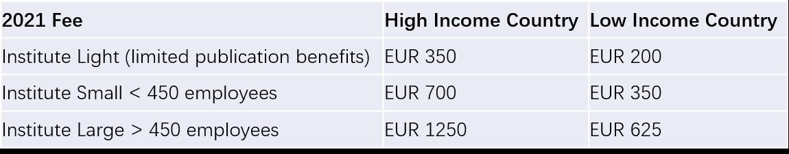 Institute member fees.png