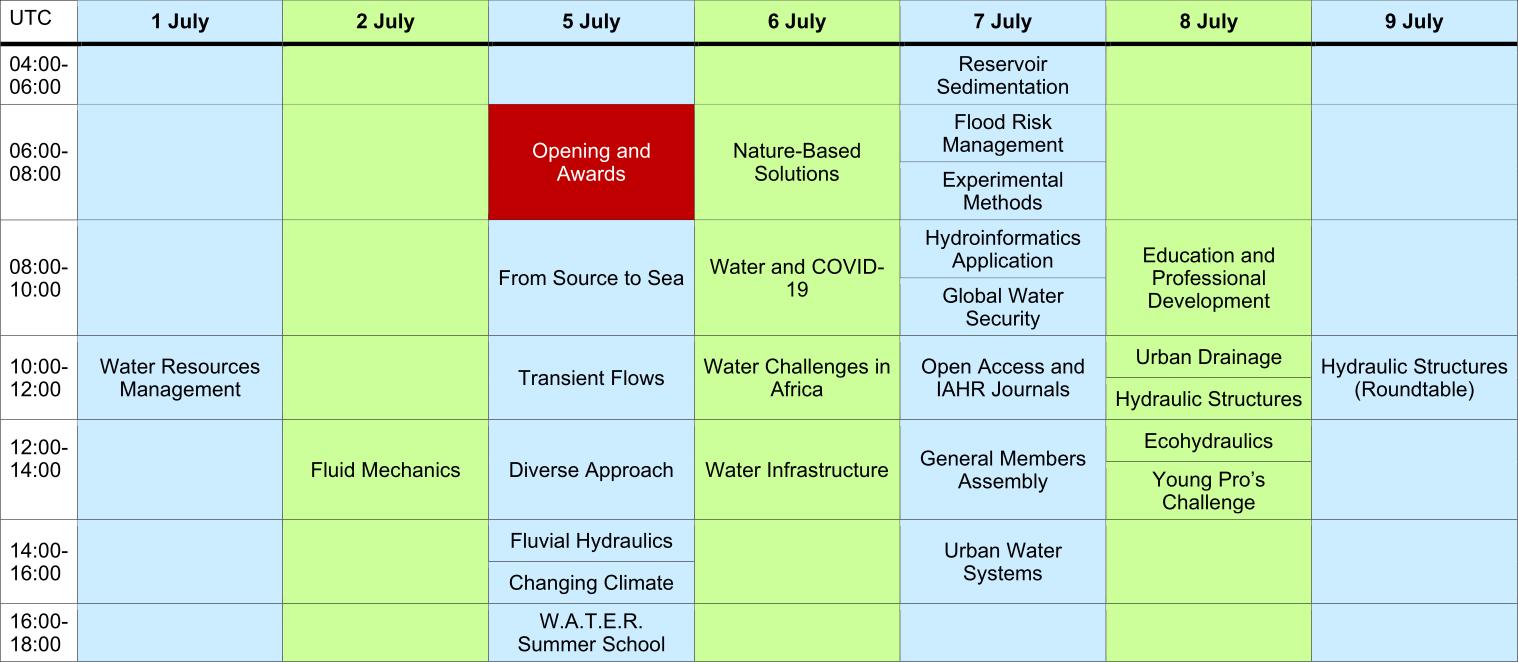 1st IAHR Online Forum – Programme overview